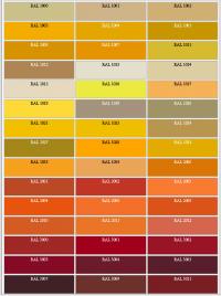 Odstíny RAL - kompletní vzorník